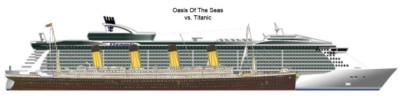 titanic vs oasis of the seas