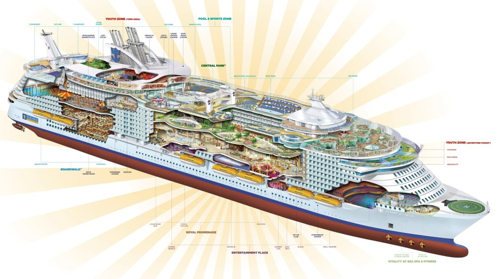 oasis of the seas dimensioni e interni