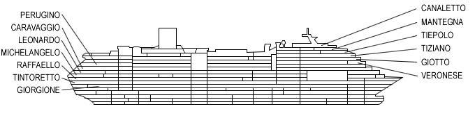 Piani nave costa magica for Piani ponte veranda