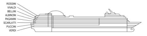 Piani nave msc lirica for Costa pacifica piano nave