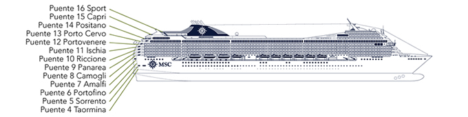 Piani nave msc magnifica for Costa pacifica piano nave